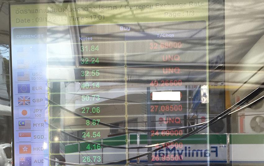 курс доллара и евро к бату сегодня в Паттайе