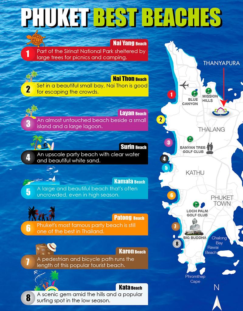 карта пляжей пхукета фото