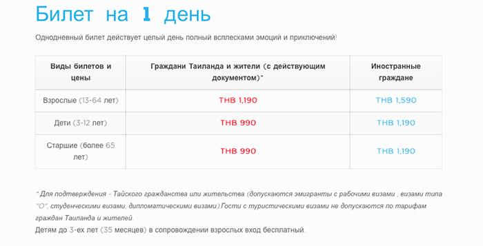 Катун цена входа для иностранцев выделена синим