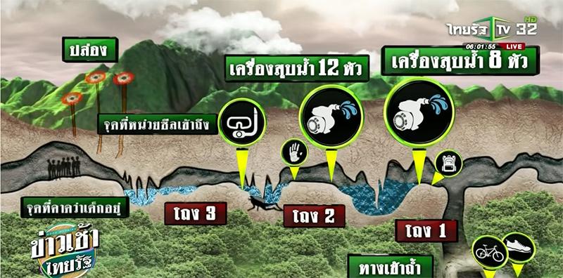пропавшие в таиланде дети вернулись живыми!!!