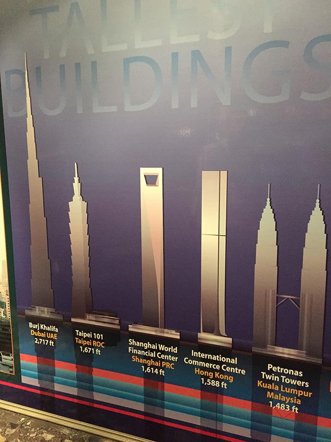 табель о рангах самых высоких зданий