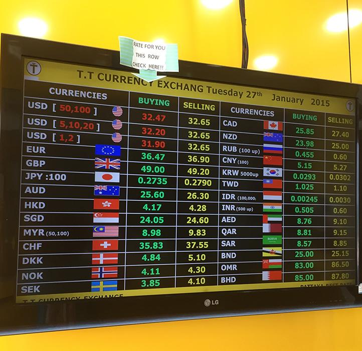 курс рубля к тайскому бату сегодня в Паттайе и курс доллара и евро к бату