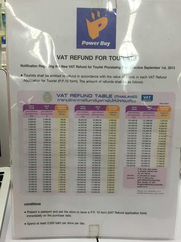 табличка - сколько вернут НДС с покупки в Таиланде