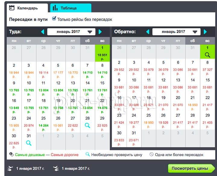 таблица дешевых авиабилетов от скайсканер