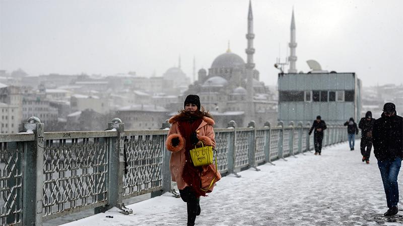 Климат в Турции