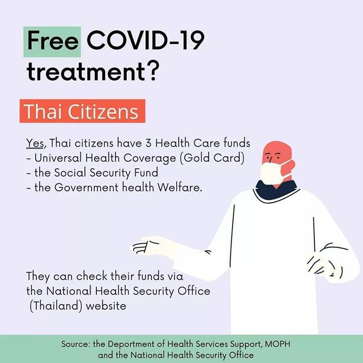 лечение ловида в Таиланде