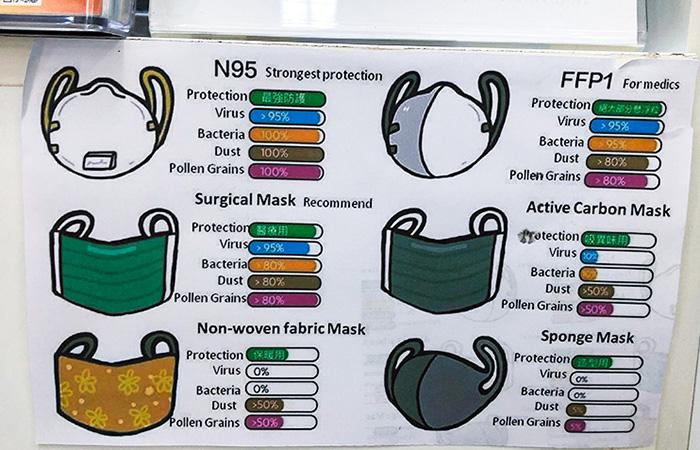 как помогают маски